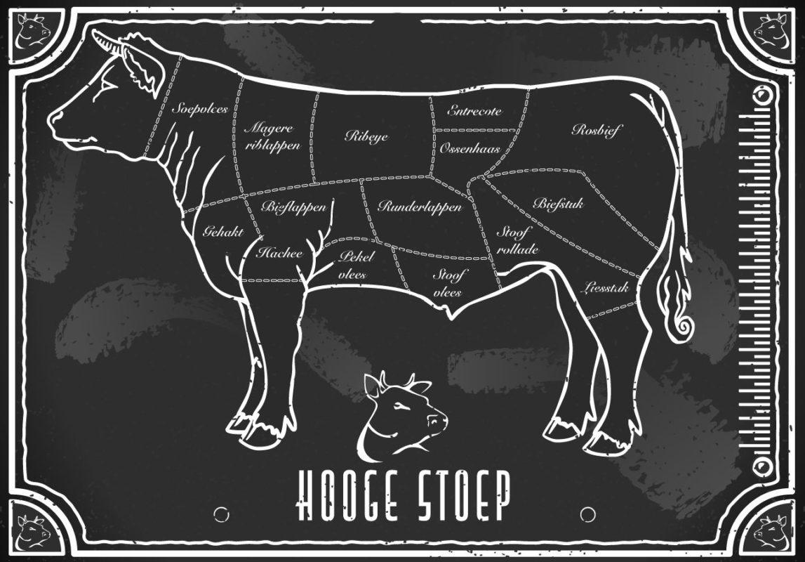 Biologische vlees en meer in de boerderijwinkel Hooge Stoep Nieuw Balinge